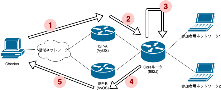 Untitled Diagram (7).png